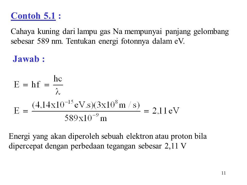 12 Contoh 5.2 : Dalam peluruhan radioaktif, suatu inti atom mengemisikan sinar gamma yang energinya sebesar 1,35 MeV.