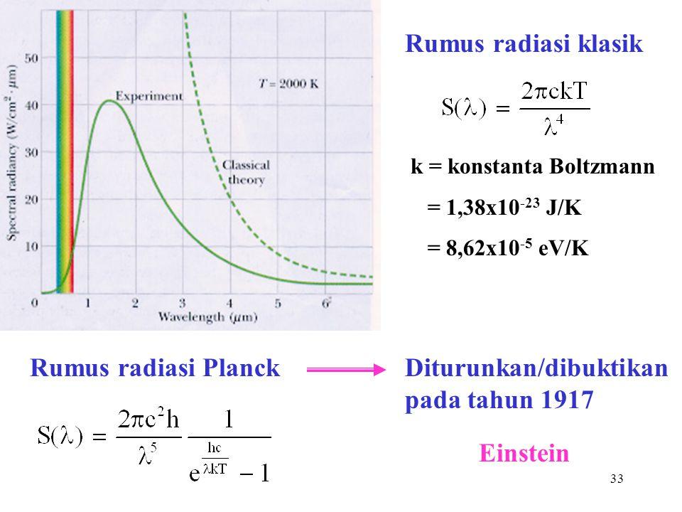 34  Energi radiasi dari rongga terkuantisasi  Radiasi dalam bentuk foton-foton dengan energi sebesar E = hf  Energi atom-atom dari bahan yang membentuk dinding rongga terkuantisasi Asumsi-asumsi pada rumus radiasi Planck