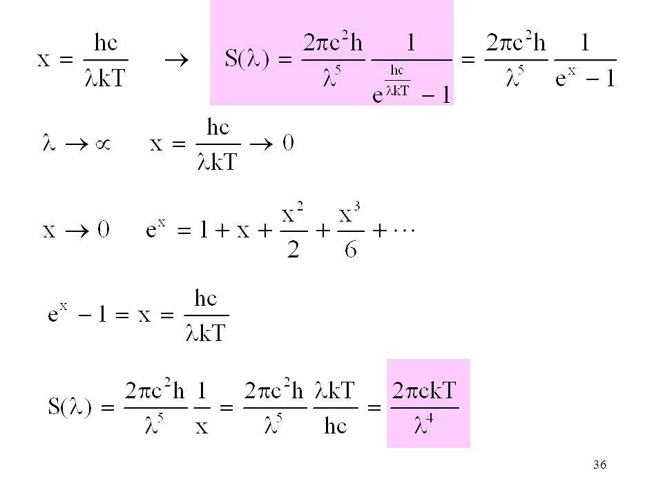 37  Faraday :  Medan magnetik berubah menimbulkan medan listrik  Oursted :  Medan listrik berubah menimbulkan medan magnetik  Elektron mempunyai suatu antipartikel  Partikel bermassa sama tapi bermuatan positip  Proton mempunyai suatu antipartikel  Partikel bermassa sama tapi bermuatan negatip Symmetry of Nature