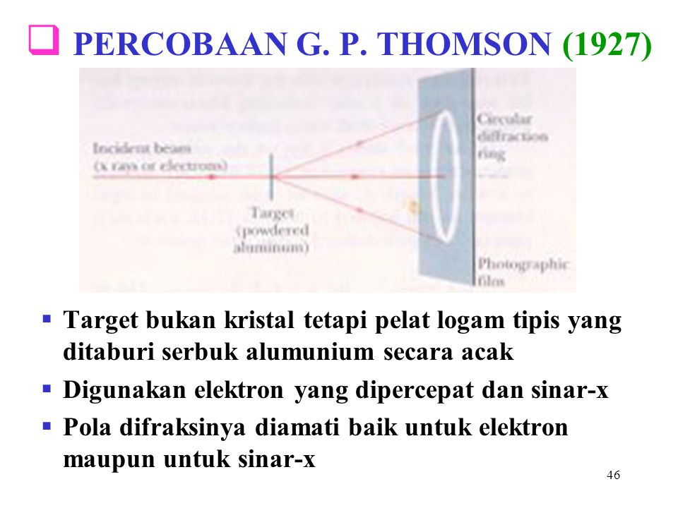 47  POLA DIFRAKSI  Ternyata pola difraksinya sama  Berkas elektron adalah suatu gelombang Sinar-xBerkas elektron