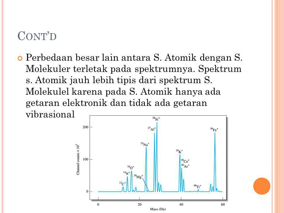 Jenis 2 Spektroskopi Atomik