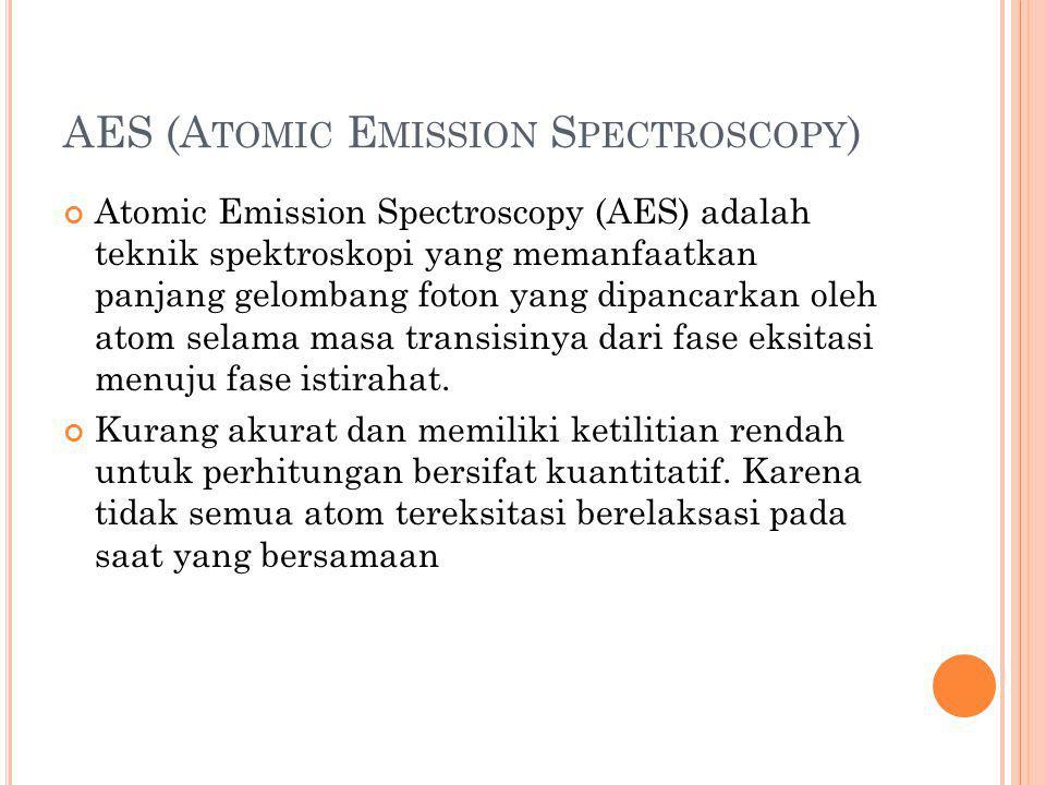 C ONT ' D Pada AES, eksitasi terhadap sampel tidak dilakukan dengan melakukan penyorotan.