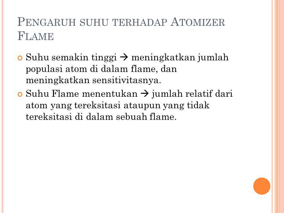 P ERBANDINGAN BEBERAPA ELEMEN UNTUK METODE FLAME YANG EMISI DAN ABSORPSI Lebih sensitif terhadap Flame emission Sensitivitasya sama antara emisi dan absorpsi Lebih sensitif terhadap Flame Absortion Al, Ba, Ca, Eu, Ga, Ho, In, K, La, Li, Lu, Na, Nd,Pr, Rb, Re, Ru, Sm, Sr, Tb, Tl, Tm, W, Yb Cr, Cu, Dy, Er,Gd, Ge, Mn, Mo, Nb, Pd, V, Y,, Rh, Sc, Ta, Ti, Zr Ag, As, Au,B, Be, Bi, Cd, Co, Fe, Hg, Ir, Mg, Ni, Pb, Pt, Sb, Se, Si, Sn, Te, Zn