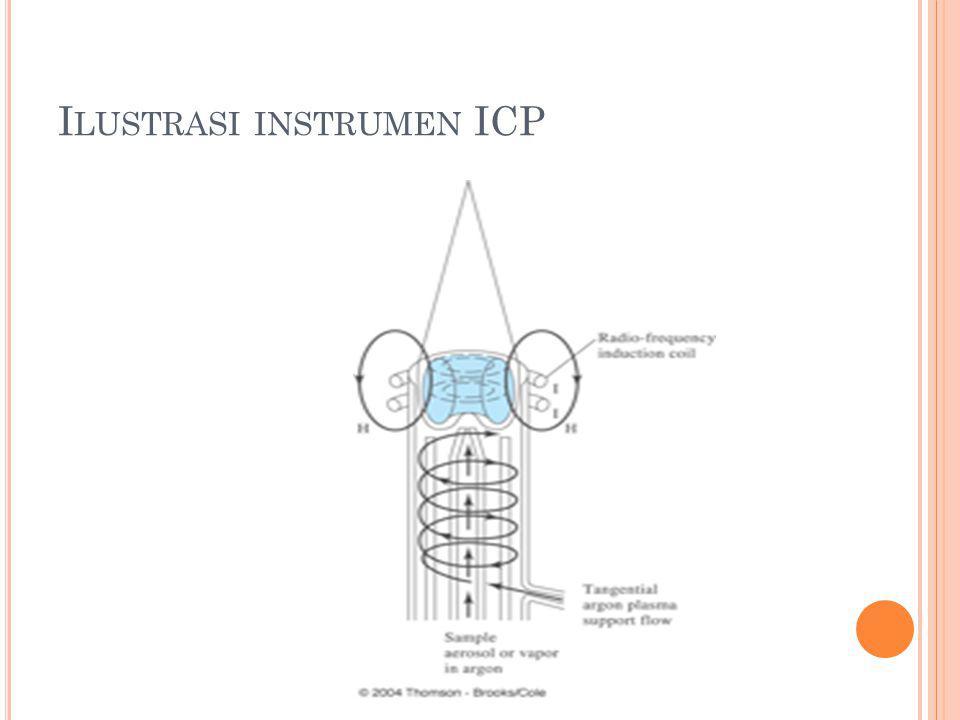 K OMPONEN Komponen penghasil plasma: 1.
