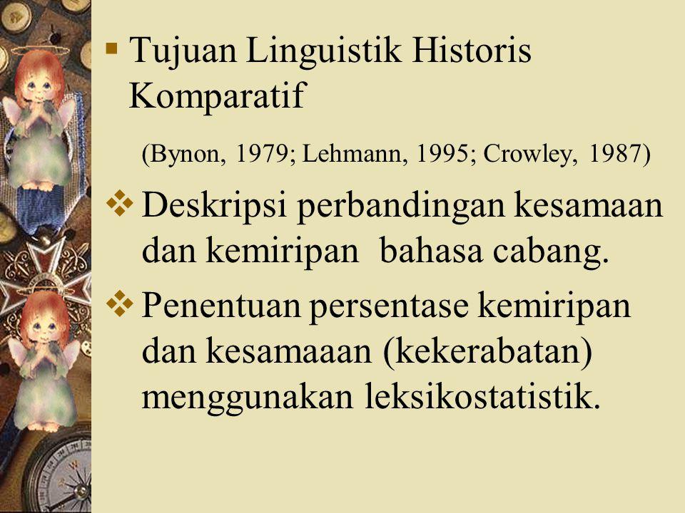  Penentuan masa pisah dengan glotokronologi. Pengelompokan bahasa-bahasa yang diteliti.