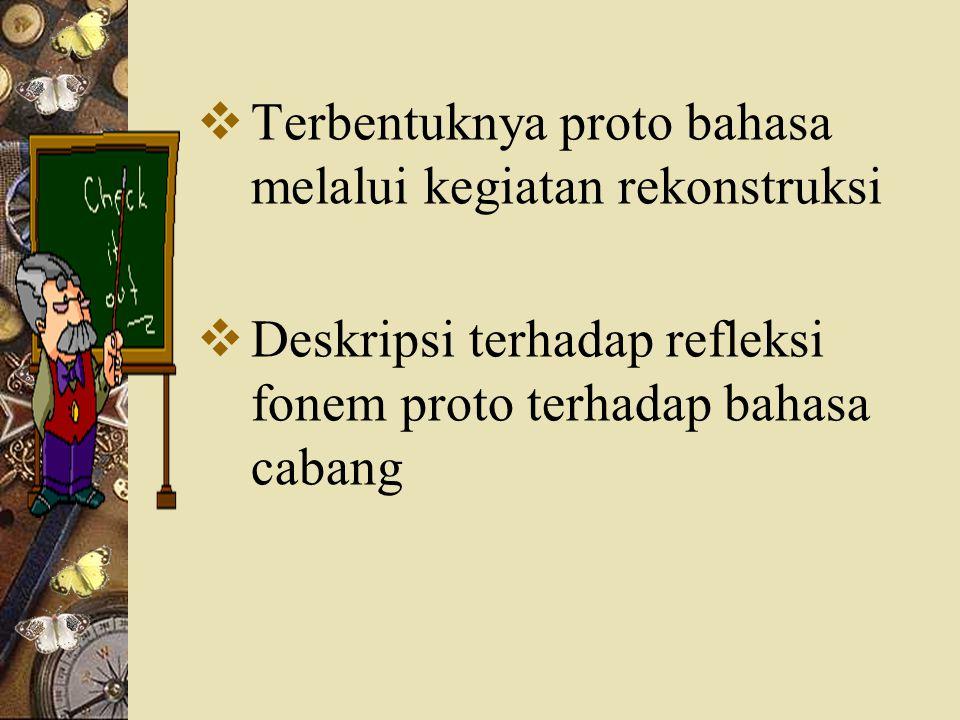 Pengelompokkan bahasa didasarkan pada penghitungan leksikostatistik dan glotokronologi Tingkat BahasaWaktu Pisah (time depth) dalam abad Persentase Kata Kerabat Bahasa (Language)0-5100-81 Keluarga (Family)5-2581-36 Rumpun (Stock)25-5036-12 Mikrofilum50-7512-4 Mesofilum75-1004-1 Makrofilum100 ke atas1- kurang dari 1