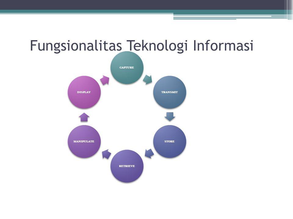 Fungsionalitas Teknologi Informasi Untuk memperoleh informasi, maka ada beberapa mekanisme atau fungsi yang dimiliki oleh Teknologi Informasi.