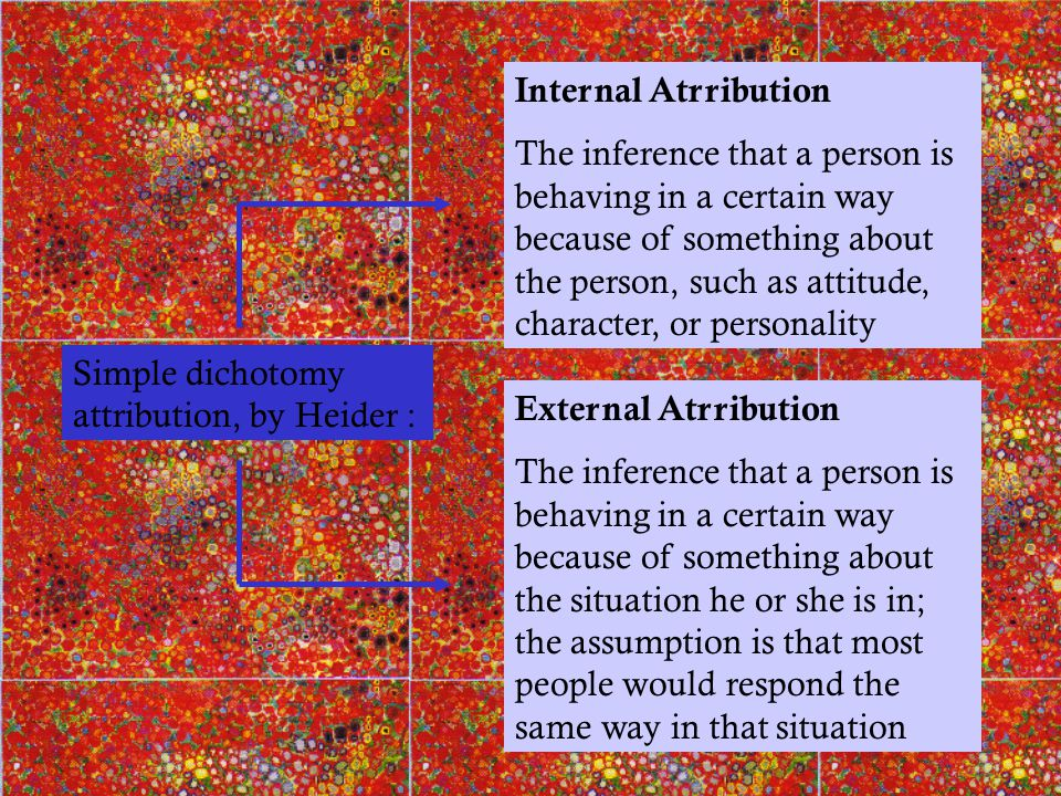 The Two-Step Process of Attribution The BehaviorStep 1Step 2The Attribution You're sitting in class.