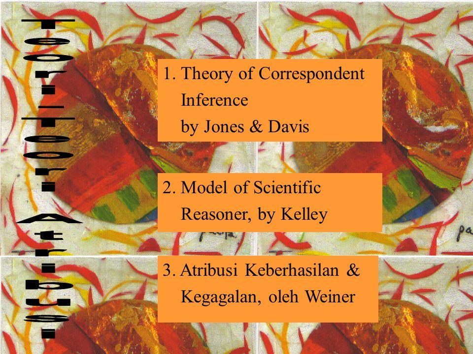 Theory of Correspondent Inference Prinsip : Menggunakan informasi tentang perilaku seseorang (hasil observasi) sebagai dasar untuk menyimpulkan sifat-sifat/trait yang dimiliki orang tsb.