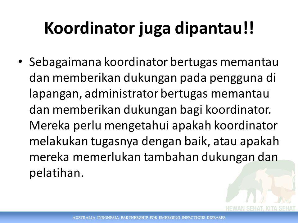 AUSTRALIA INDONESIA PARTNERSHIP FOR EMERGING INFECTIOUS DISEASES Koordinator harus menggunakan email harian agar yang lain dapat memantau tindakan apa saja yang telah Anda lakukan.