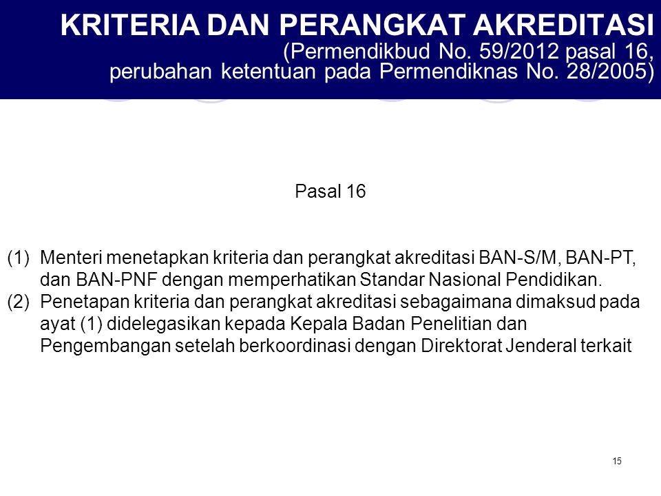 16 PERATURAN PERUNDANGAN TERKINI Pasal 28 (3) Gelar akademik dan gelar vokasi dinyatakan tidak sah dan dicabut oleh Menteri apabila dikeluarkan oleh: a.