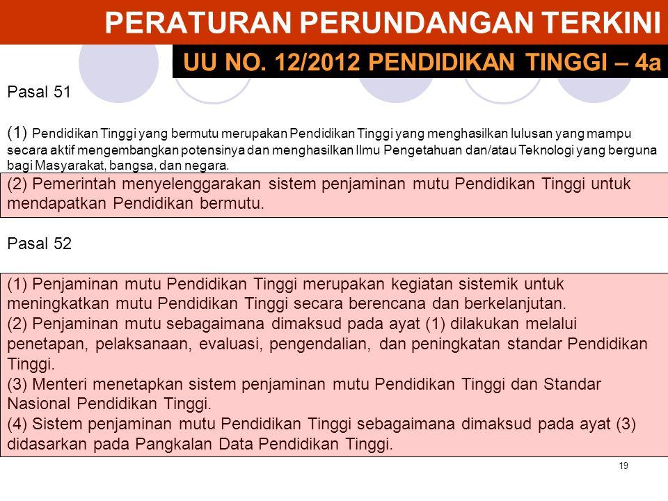 20 PERATURAN PERUNDANGAN TERKINI Pasal 53 Sistem penjaminan mutu Pendidikan Tinggi sebagaimana dimaksud dalam Pasal 51 ayat (2) terdiri atas: a.