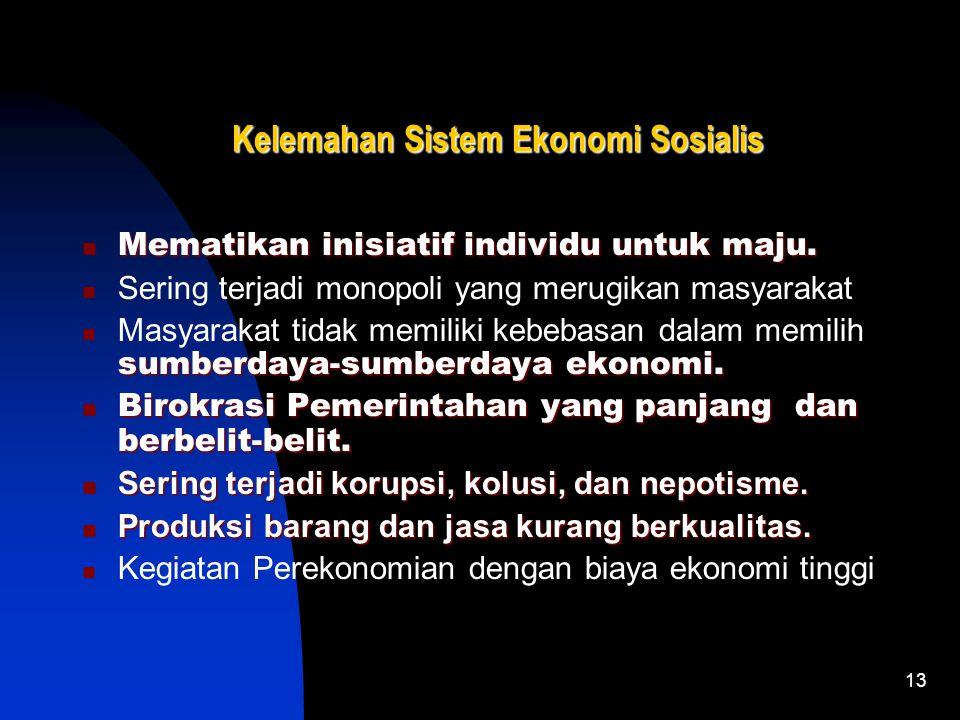 13 Kelemahan Sistem Ekonomi Sosialis Mematikan inisiatif individu untuk maju.