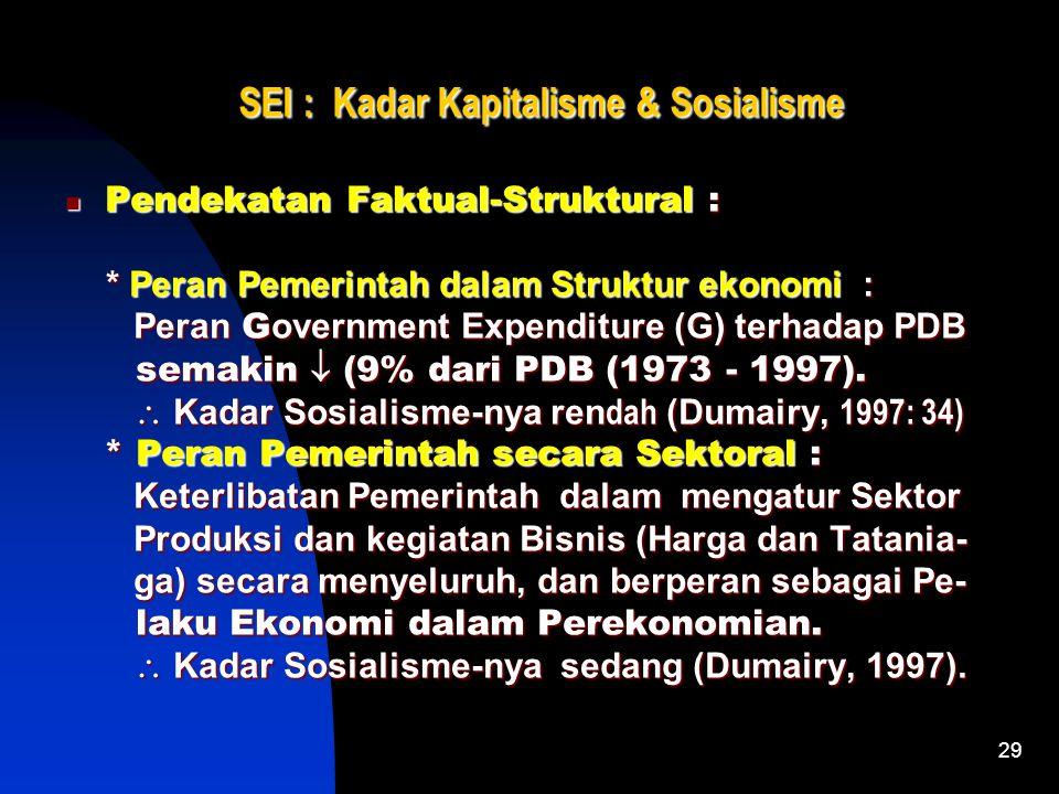 29 SEI : Kadar Kapitalisme & Sosialisme Pendekatan Faktual-Struktural : Pendekatan Faktual-Struktural : * Peran Pemerintah dalam Struktur ekonomi : * Peran Pemerintah dalam Struktur ekonomi : Peran G overnment Expenditure (G) terhadap PDB Peran G overnment Expenditure (G) terhadap PDB semakin  (9% dari PDB (1973 - 1997).