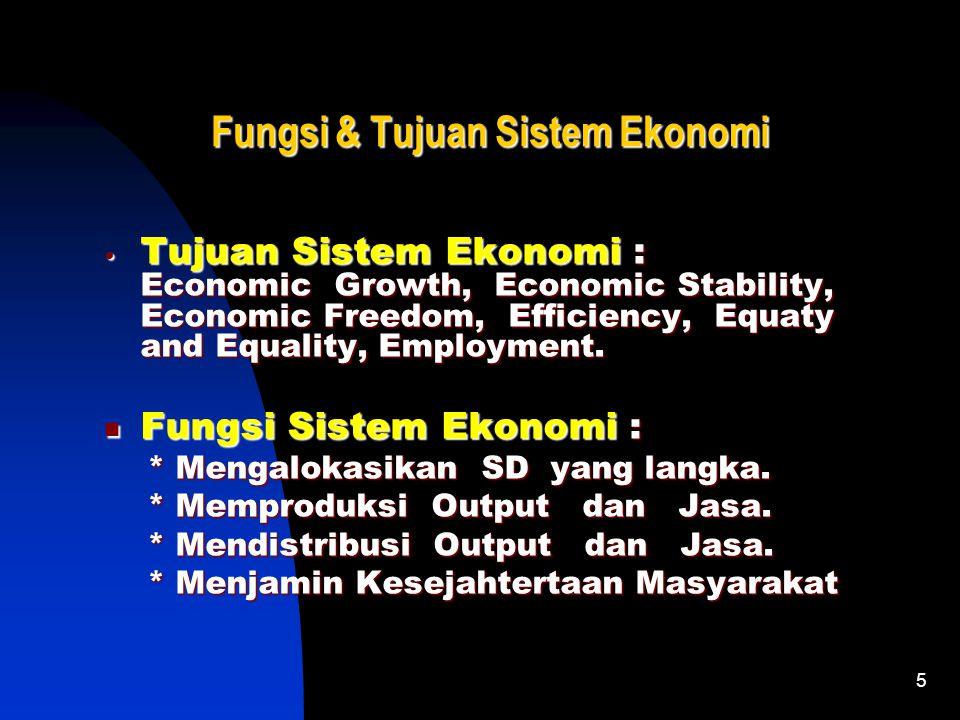 5 Fungsi & Tujuan Sistem Ekonomi Tujuan Sistem Ekonomi : Economic Growth, Economic Stability, Economic Freedom, Efficiency, Equaty and Equality, Employment.