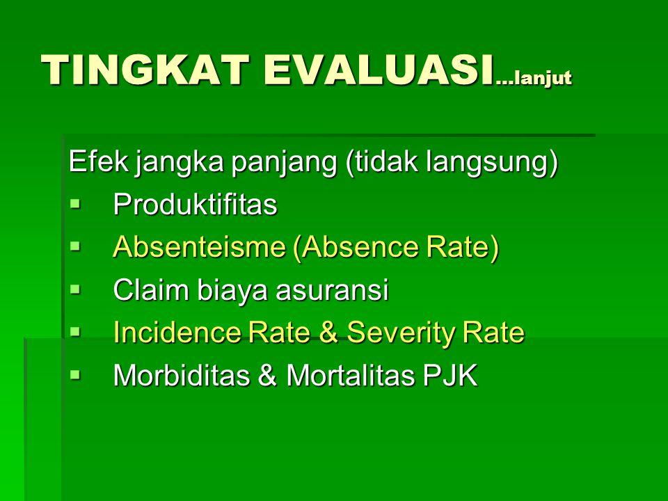 TINGKAT EVALUASI …lanjut Efek jangka panjang (tidak langsung)  Produktifitas  Absenteisme (Absence Rate)  Claim biaya asuransi  Incidence Rate & Severity Rate  Morbiditas & Mortalitas PJK