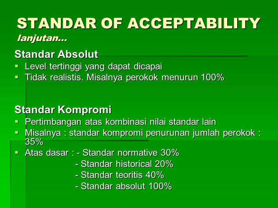 STANDAR OF ACCEPTABILITY lanjutan… Standar Absolut  Level tertinggi yang dapat dicapai  Tidak realistis.