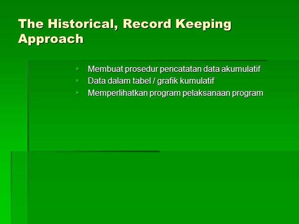 The Historical, Record Keeping Approach  Membuat prosedur pencatatan data akumulatif  Data dalam tabel / grafik kumulatif  Memperlihatkan program pelaksanaan program