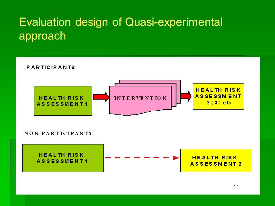 Evaluation design of Quasi-experimental approach