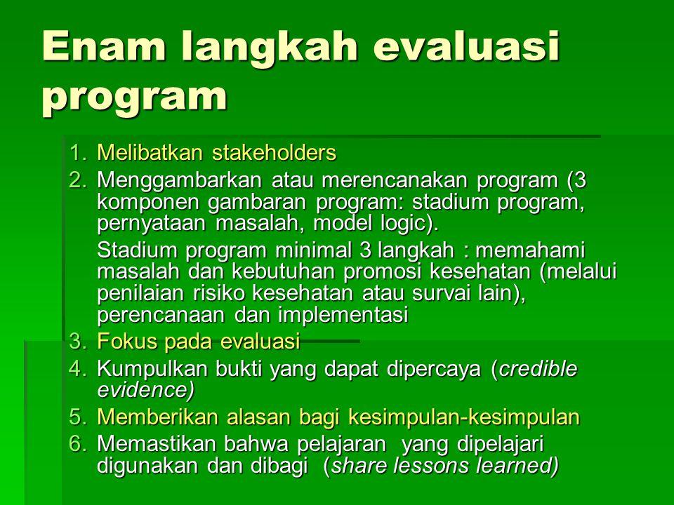 Enam langkah evaluasi program 1.Melibatkan stakeholders 2.Menggambarkan atau merencanakan program (3 komponen gambaran program: stadium program, pernyataan masalah, model logic).