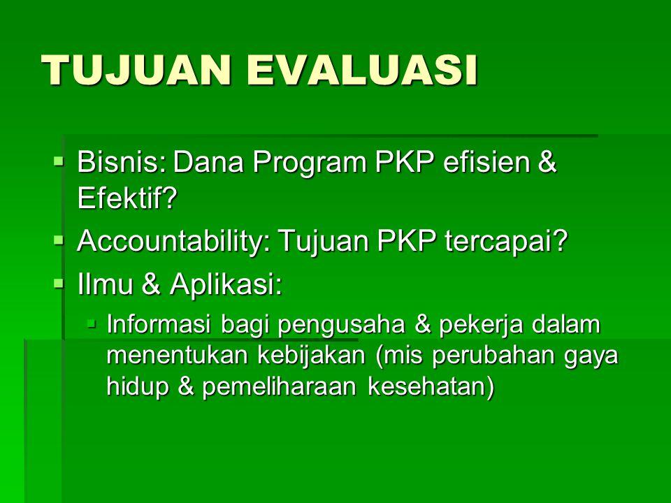 TUJUAN EVALUASI  Bisnis: Dana Program PKP efisien & Efektif.