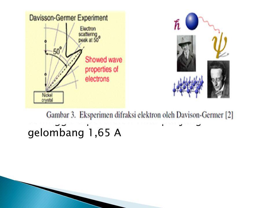  Selain itu, pada tahun yang sama G.P Thomson menunjukkan bahwa elektron- elektron yang ditembakkan pada lempengan emas yan tipis juga menunjukkan pola-pola difraksi.