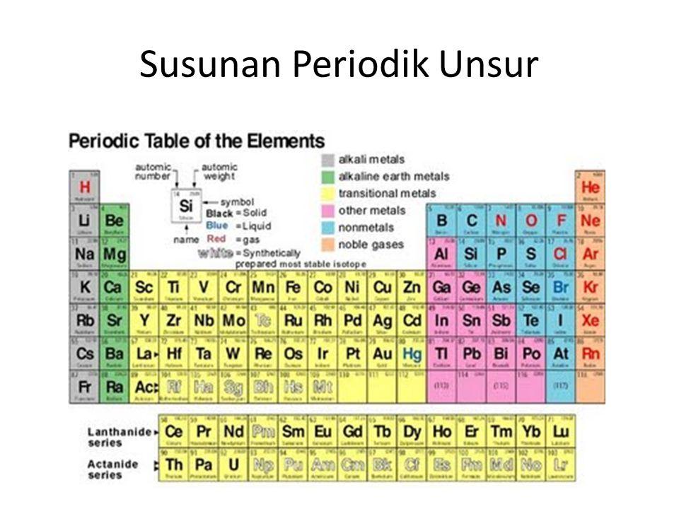 Klasifikasi SPU Periode disusun menurut nomor atom Golongan disusun menurut kemiripan sifat Golongan dibagi atas: Golongan A disebut Golongan Utama Golongan B disebut golongan transisi/peralihan