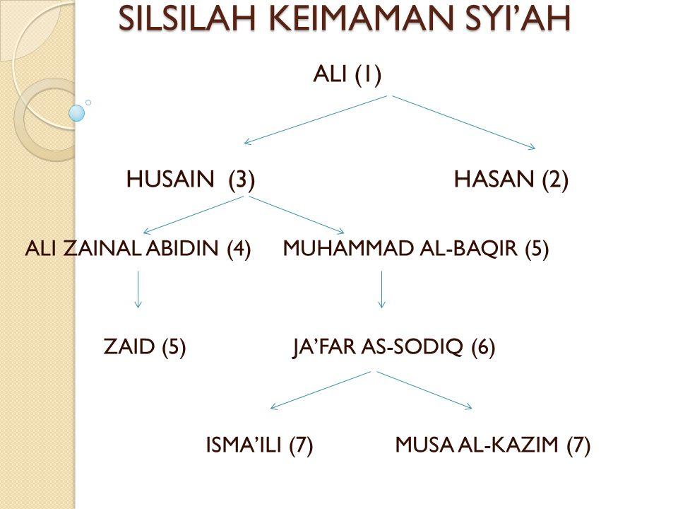 SILSILAH KEIMAMAN SYI'AH ALI (1) HUSAIN (3) HASAN (2) ALI ZAINAL ABIDIN (4) MUHAMMAD AL-BAQIR (5) ZAID (5) JA'FAR AS-SODIQ (6) ISMA'ILI (7) MUSA AL-KAZIM (7)