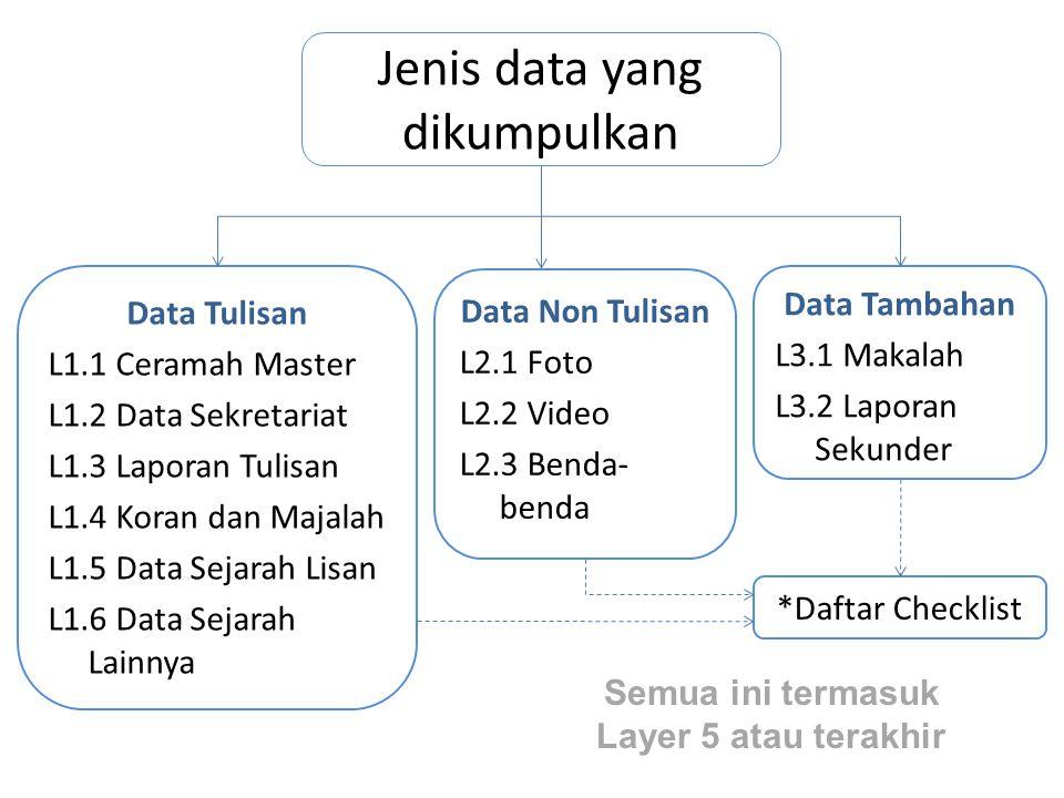 Memilah Pemilahan utama dibagi dalam 2 kelompok yaitu: A.