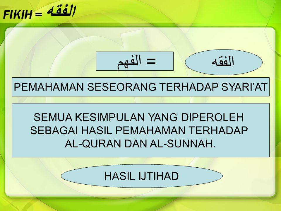 URGENSI IJTIHAD ISLAM MERUPAKAN AGAMA UNIVERSAL YANG BERLAKU SEPANJANG ZAMAN (SEJAK NABI MUHAMMAD S/D HARI KIAMAT).
