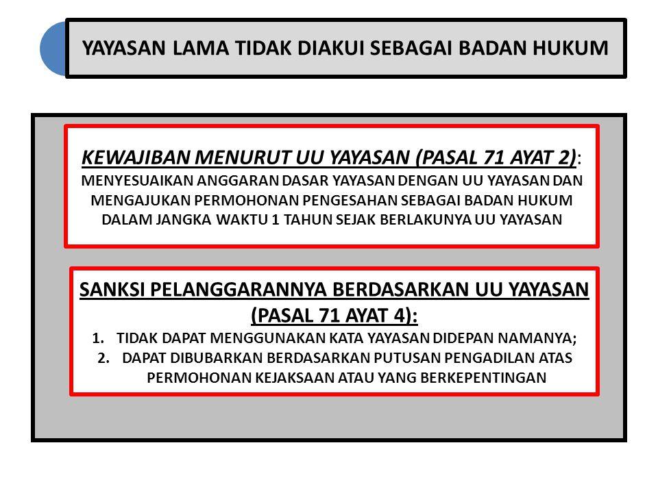 PENGGUNAAN NAMA YAYASAN MENURUT PASAL 3 AYAT 1 PP 63 TAHUN 2008, NAMA YAYASAN HANYA BOLEH DIPERGUNAKAN UNTUK : 1.YAYASAN LAMA YANG DIAKUI SEBAGAI BADAN HUKUM 2.