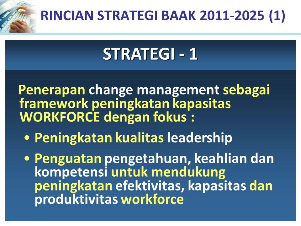RINCIAN STRATEGI BAAK 2011-2025 (2) Penguatan kualitas manajemen internal melalui penerapan sistem manajemen mutu, menggunakan: ISO9001:2008 sebagai instrumen proses peningkatan mutu berkelanjutan MBNQA sebagai alat ukur mutu Balance Scorecard sebagai Kerangka Kendali Strategi dan Instrumen Pengukuran Kinerja STRATEGI - 2