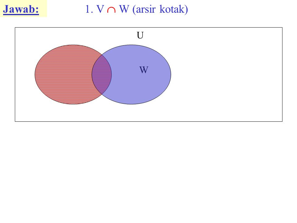 Jawab: V W U 2. W' (arsir miring)