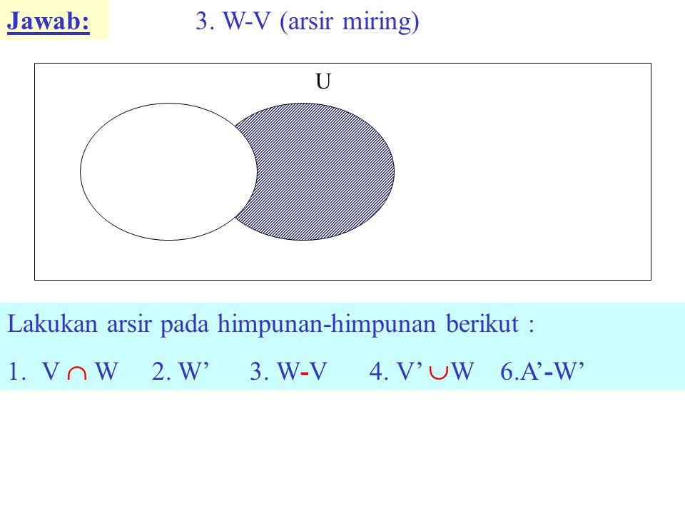 Jawab: V W U 4. V'  W (arsir miring)