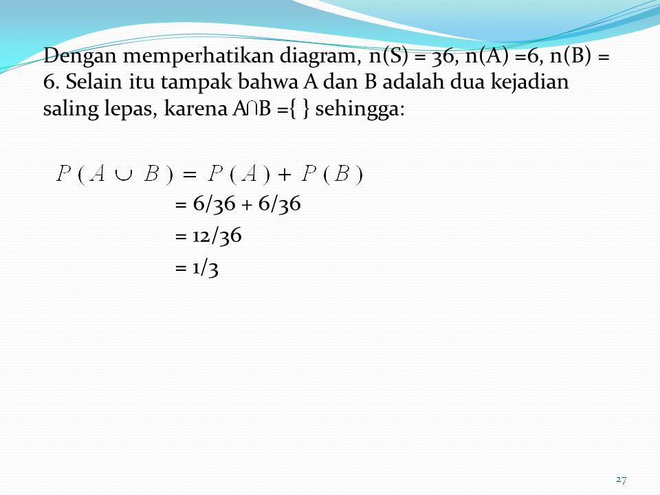 Kejadian Saling Bebas Misalkan A dan B adalah kejadian-kejadian pada ruang sampel S, A dan B disebut dua kejadian saling bebas apabila kemunculan kejadian yang satu tidak mempengaruhi kemunculan kejadian lainnya.