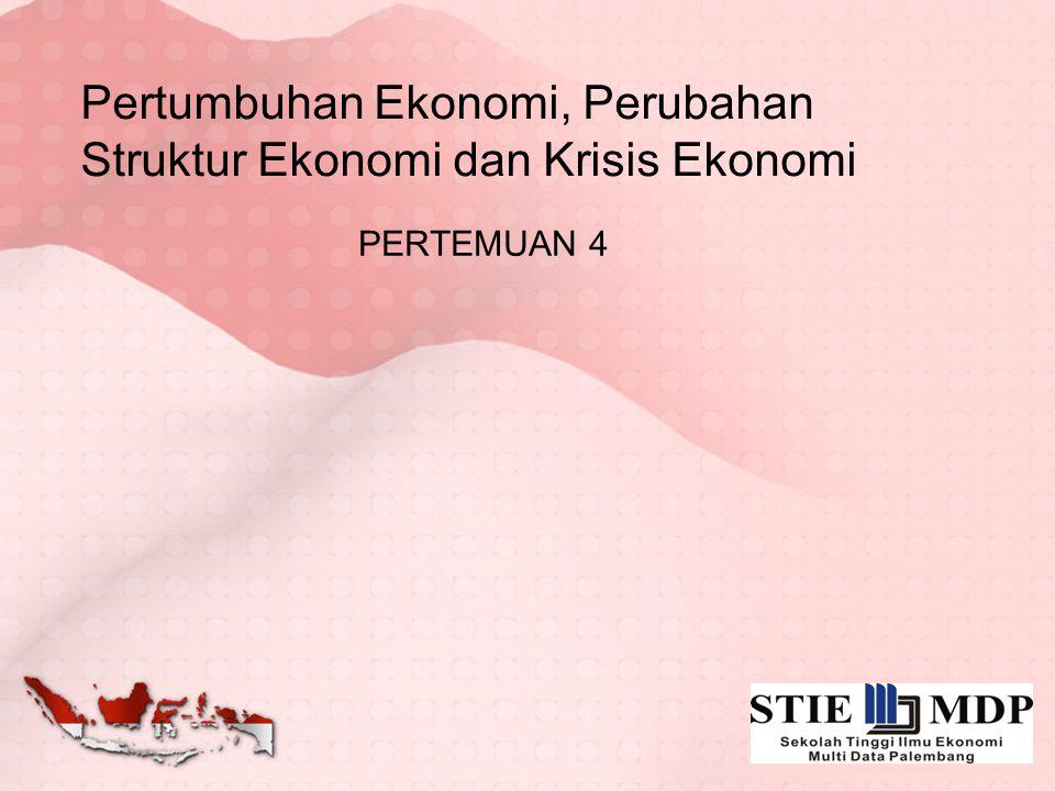 Proyeksi Ekonomi Indonesia 2012 INSTITUTE FOR DEVELOPMENT OF ECONOMICS AND FINANCE (INDEF) 2