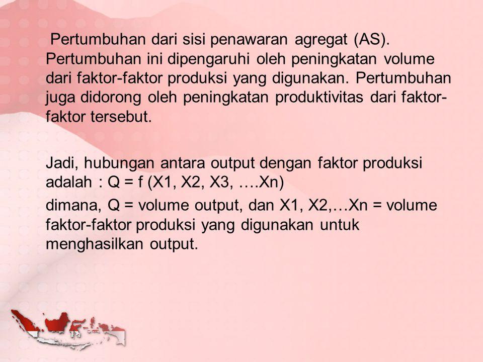 Faktor-faktor yang memengaruhi Pertumbuhan Ekonomi Indonesia: Faktor internal: 1.