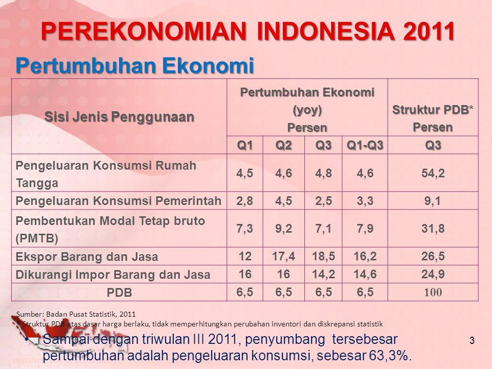 Lapangan Usaha Pertumbuhan Ekonomi (yoy) Persen Q1Q2 Sem- 1 Q3 Q1- Q3 Pertanian, Peternakan, Kehutanan dan Perikanan 3,63,93,72,73,4 Pertambangan dan Penggalian 4,30,82,50,31,7 Industri pengolahan 56,15,66,65,9 Listrik, Gas, dan Air Bersih 4,33,94,15,24,5 Konstruksi 5,37,46,4 Perdagangan, Hotel, dan Restoran 7,99,68,710,19,3 Pengangkutan dan Komunikasi 1410,712,19,511,2 Keuangan, Real Estat dan Jasa perusahaan 7,36,97,177 Jasa-Jasa 75,76,37,86,8 PDB 6,5 4 Sumber: Badan Pusat Statistik, 2011 Dari sisi lapangan usaha, sektor non-tradeable mengalami pertumbuhan lebih tinggi dibanding sektor tradeable.