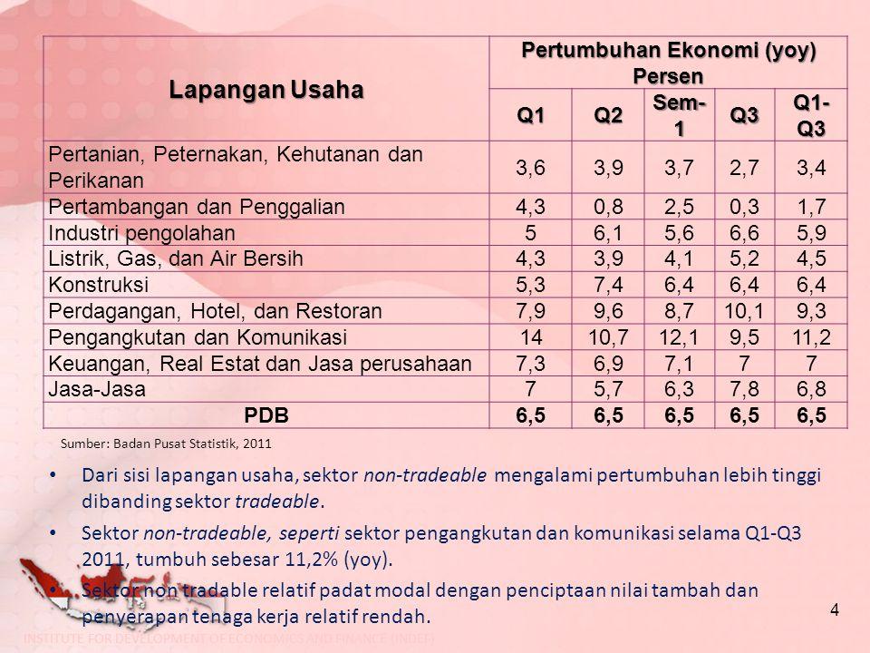 Perdagangan 5 Sumber: BPS, 2011 Seiring dengan penurunan harga komoditi pertanian di pasar global, nilai Ekspor Indonesia bulan September turun 4,45 persen, bila penurunan ini berlanjut sampai akhir tahun, maka besar kemungkinan akan mengganggu target ekspor 2011 sebesar US$200 miliar.