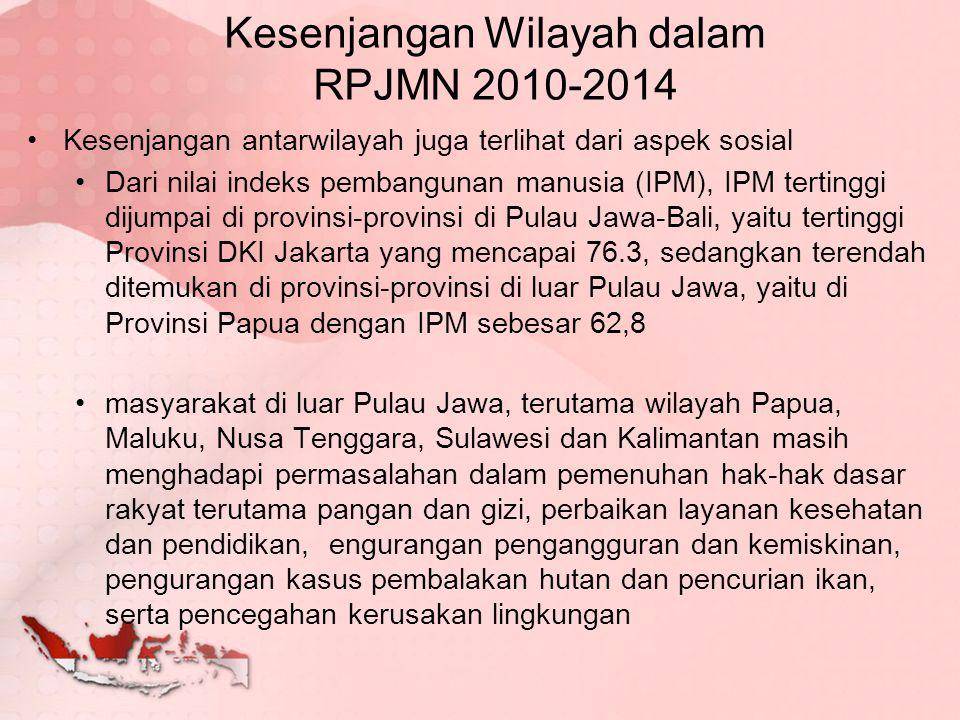 Distribusi IPM Kabupaten Daerah Tertinggal 2008