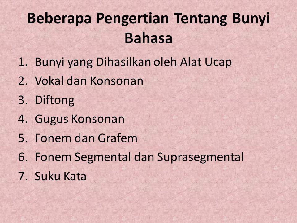 Bunyi Bahasa dan Tata Bunyi Bahasa Indonesia 1.Vokal dalam Bahasa Indonesia 2.Konsonan dalam Bahasa Indonesia 3.Ciri Suprasegmental dalam Bahasa Indonesia