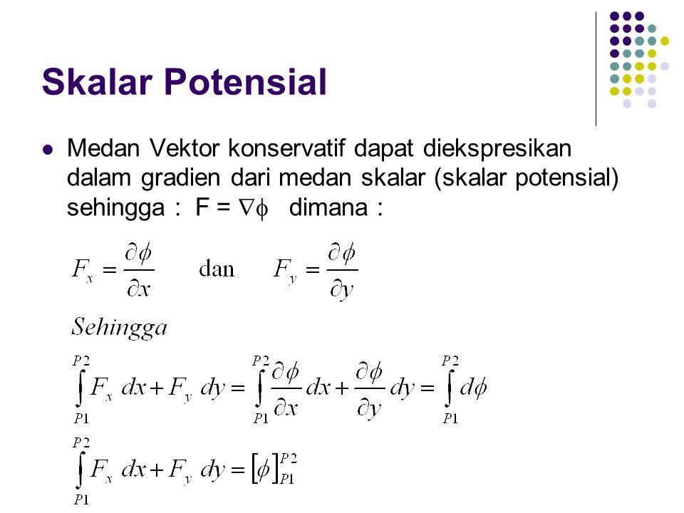 Contoh : Tunjukkan bahwa medan vektor F = y 2 i + 2xy j adalah konservatif.