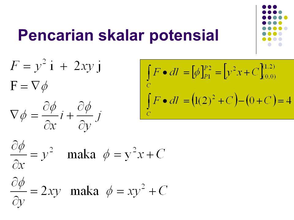 INTEGRAL LUAS Diberikan permukaan S dalam ruang, untuk S yang terbuka (bermuka dua), vektor tegak lurus S memiliki dua arah, arah positif dan negatif Sebuah vektor satuan n disebarang titik dari S disebut satuan normal positif jika arahnya keatas dalam kasus ini.