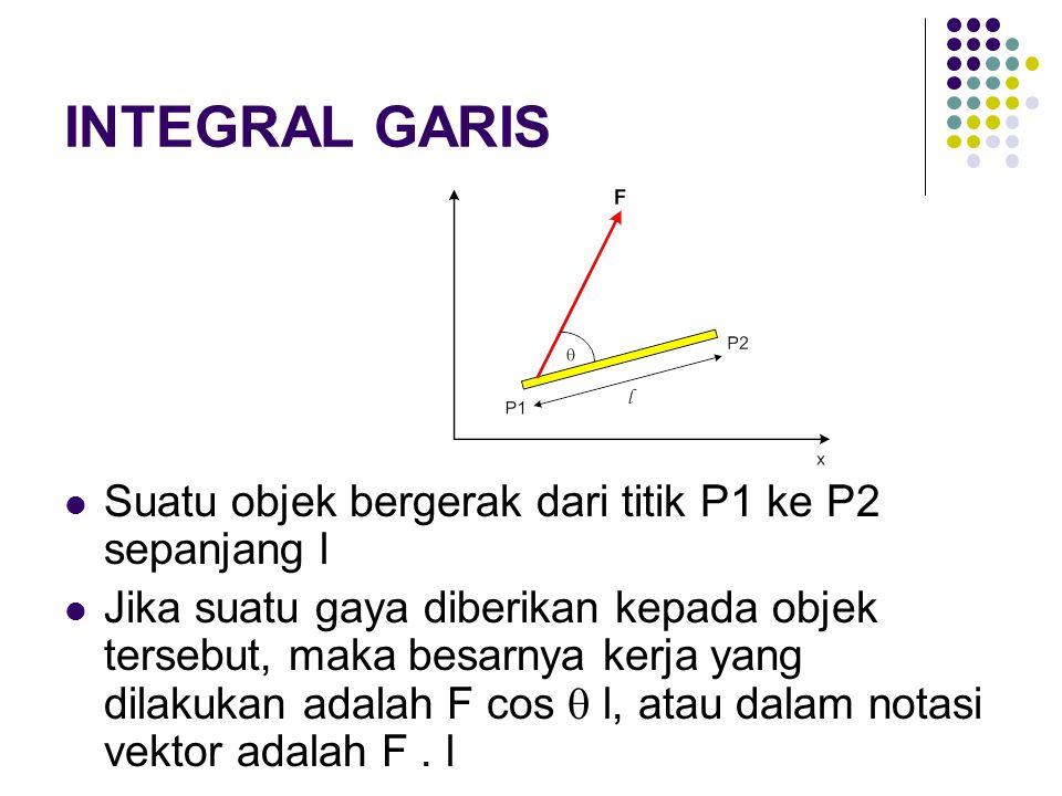 Jika gaya yang diberikan berubah besar dan arahnya, dan objek bergerak tidak lurus, maka : Maka integral garis dari F sepanjang lintasan C dari P1 ke P2 adalah :
