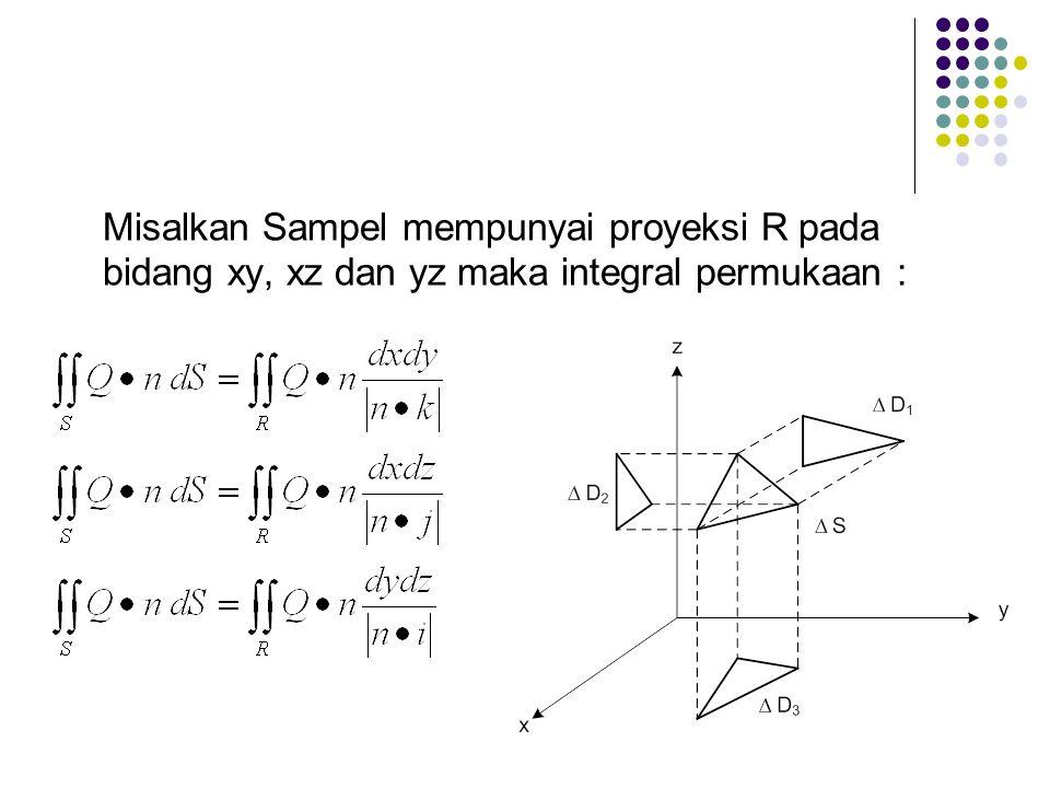 Untuk permukaan f(x,y,z)=C, maka  f merupakan vektor tegak lurus permukaan f(x,y,z)=C