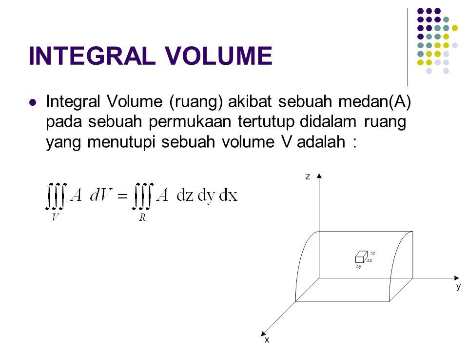Contoh Diberikan A = 45 x 2 y dan V merupakan volume ruang tertutup yang dibatasi oleh bidang 4x + 2y + z = 8, x=0 y=0 z=0 hitunglah integral volumenya
