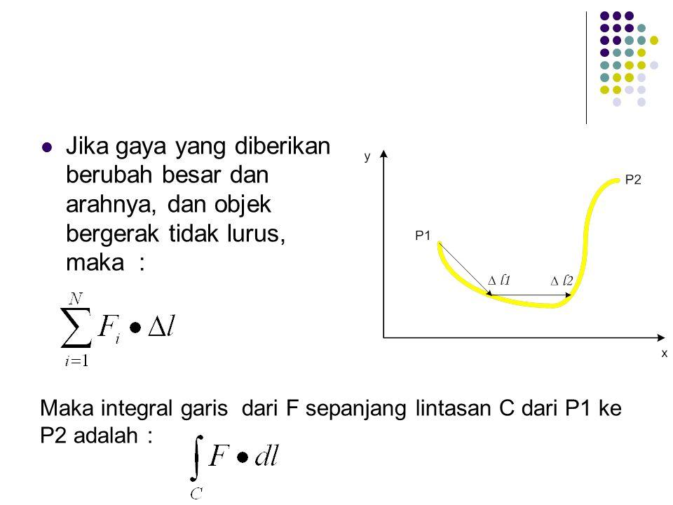 Dalam koordinat kartesian, lintasan dapat diurai dalam :
