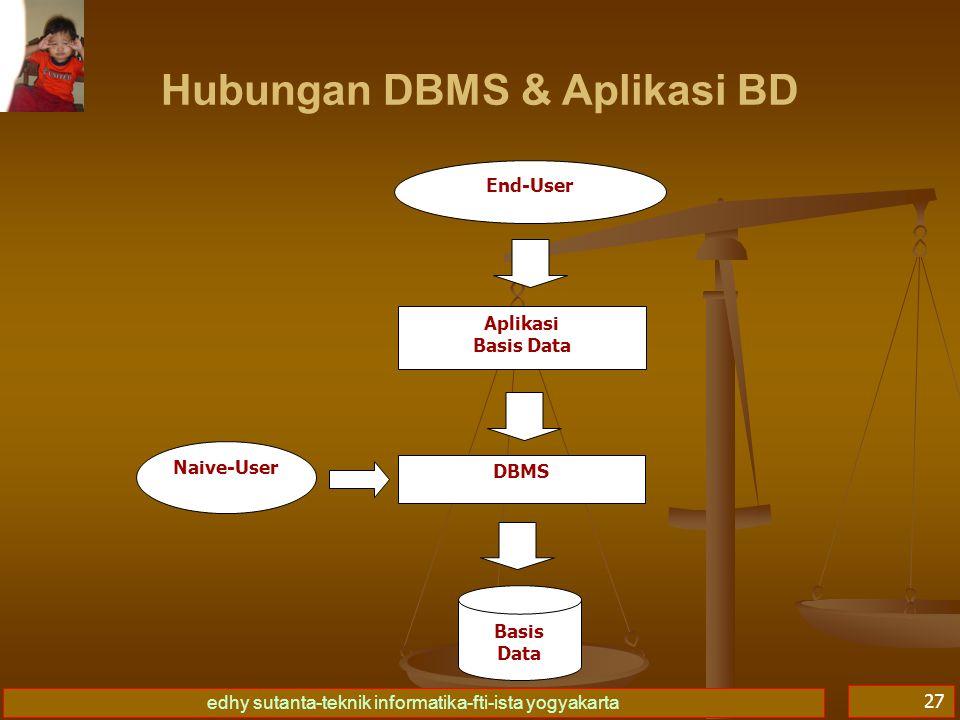 edhy sutanta-teknik informatika-fti-ista yogyakarta 28 Model hubungan DBMS & Aplikasi BD DBMS terpisah dg aplikasi DBMS menyatu dg aplikasi