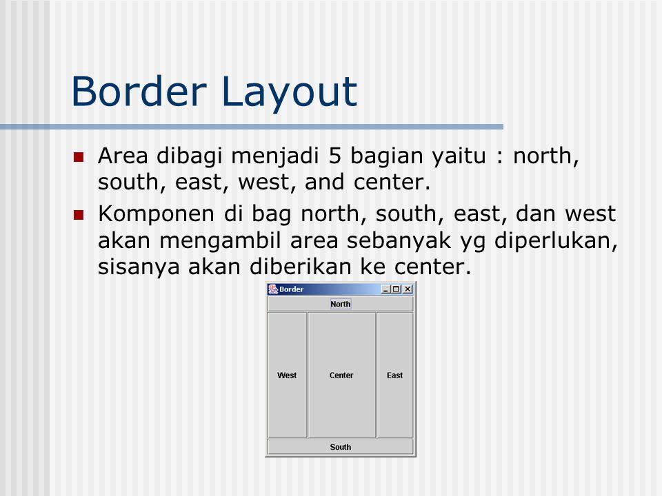 Border Layout Penambahan komponen dilakukan dgn memanggil method add(); add(String, component); String = lokasi dr border layout tempat meletakkan komponen.