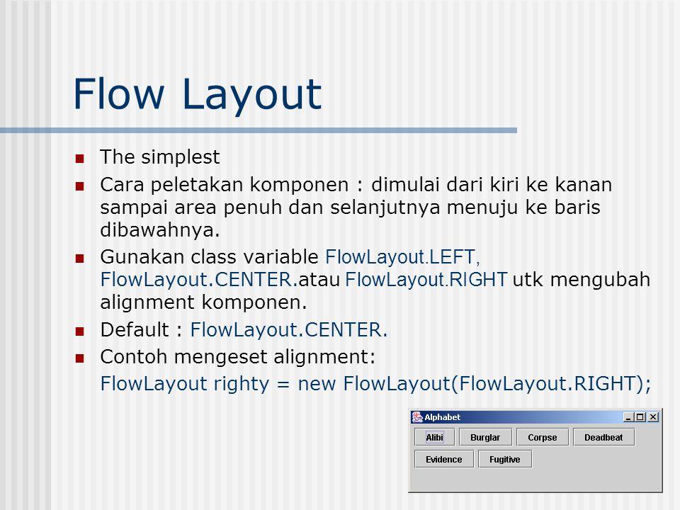 Flow Layout Konstruktor FlowLayout: FlowLayout(int, int, int); Alignment : 0 = FlowLayout.LEFT 1 = FlowLayout.CENTER 2 = FlowLayout.RIGT Horizontal gap between components in pixels Vertical gap between components in pixels Contoh program: Alphabet.java